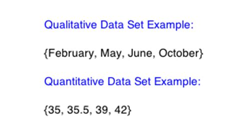 Qualitative data analysis in research proposal